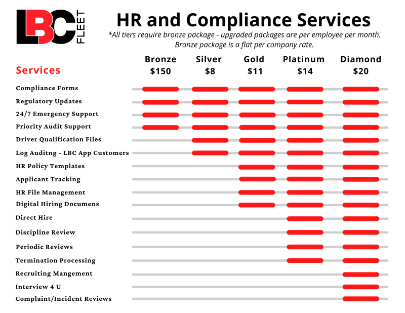 HR and Compliance Pricing - Quote Form