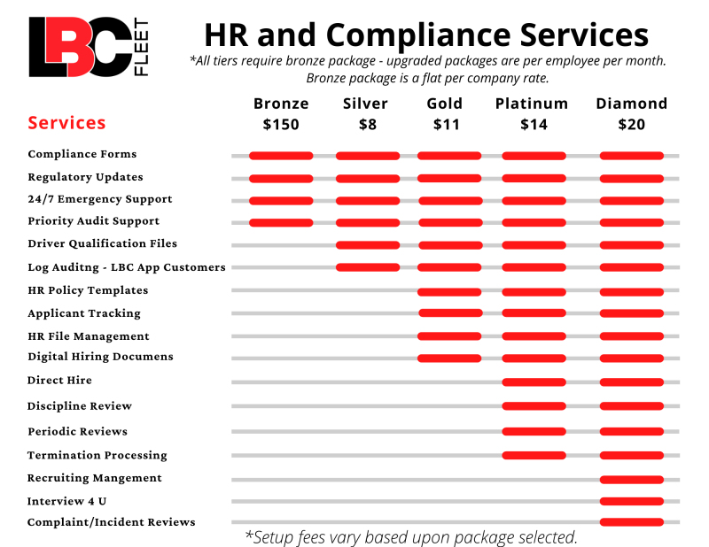 HR and Compliance Pricing